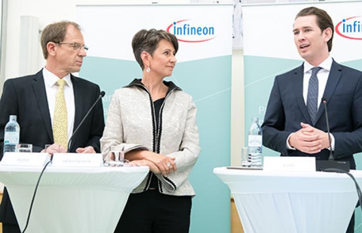 Zukunftsfähige Standortpolitik für Österreich